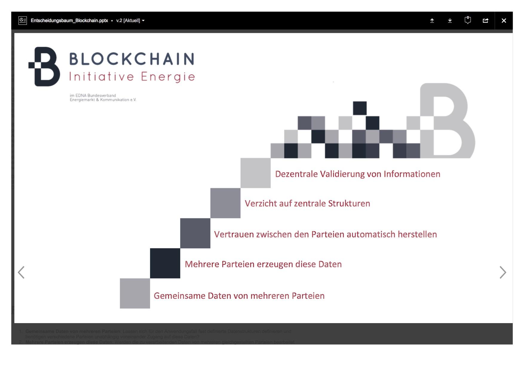 Entscheidungsbaum für geeigneten Blockchain-Einsatz
